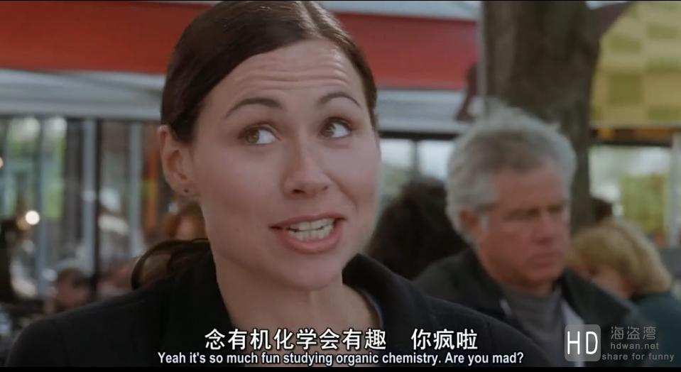 [心灵捕手/骄阳似我][1997][欧美][剧情][BD-RMVB/1.45G][480/720P双版][中英字幕]